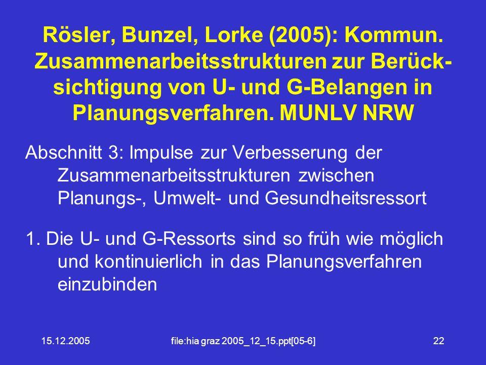 15.12.2005file:hia graz 2005_12_15.ppt[05-6]22 Rösler, Bunzel, Lorke (2005): Kommun.