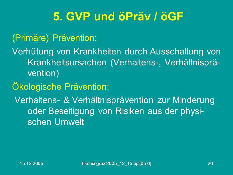 15.12.2005file:hia graz 2005_12_15.ppt[05-6]26 5.
