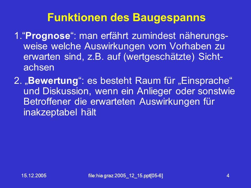 15.12.2005file:hia graz 2005_12_15.ppt[05-6]4 Funktionen des Baugespanns 1.Prognose: man erfährt zumindest näherungs- weise welche Auswirkungen vom Vorhaben zu erwarten sind, z.B.