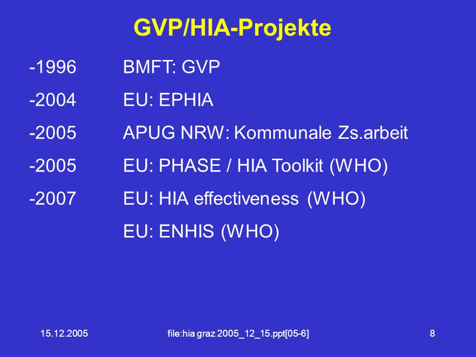 15.12.2005file:hia graz 2005_12_15.ppt[05-6]8 GVP/HIA-Projekte -1996BMFT: GVP -2004EU: EPHIA -2005APUG NRW: Kommunale Zs.arbeit -2005EU: PHASE / HIA Toolkit (WHO) -2007EU: HIA effectiveness (WHO) EU: ENHIS (WHO)