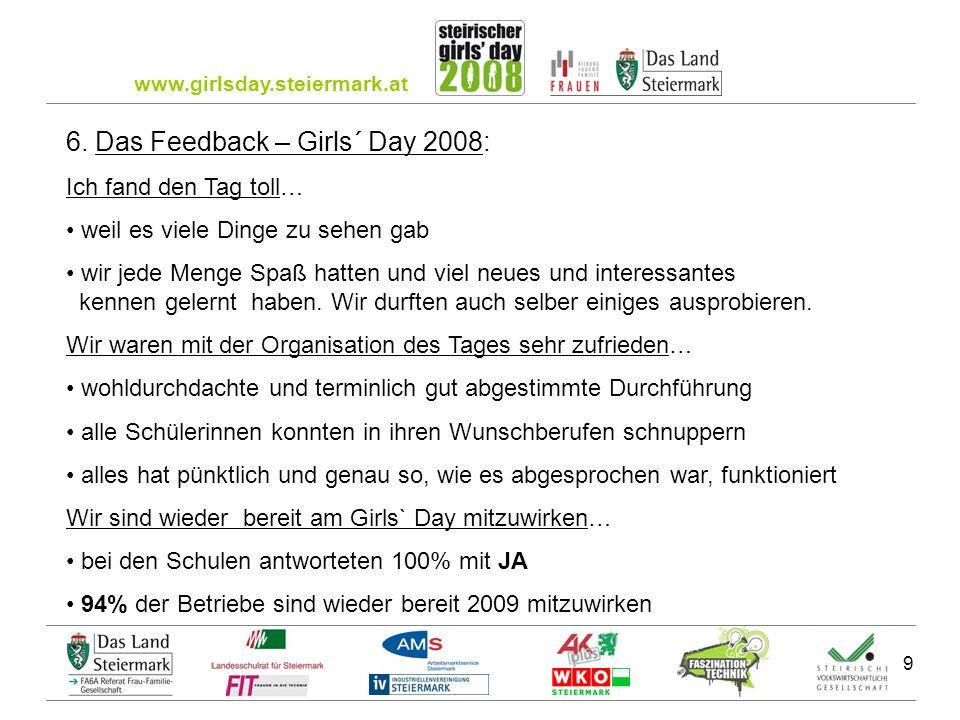 www.girlsday.steiermark.at 10 Alle Informationen finden Sie unter www.girlsday.steiermark.at DANKE für ihre Aufmerksamkeit