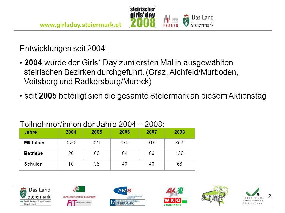www.girlsday.steiermark.at 2 Entwicklungen seit 2004: 2004 wurde der Girls` Day zum ersten Mal in ausgewählten steirischen Bezirken durchgeführt.