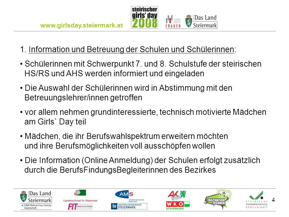 www.girlsday.steiermark.at 5 2.
