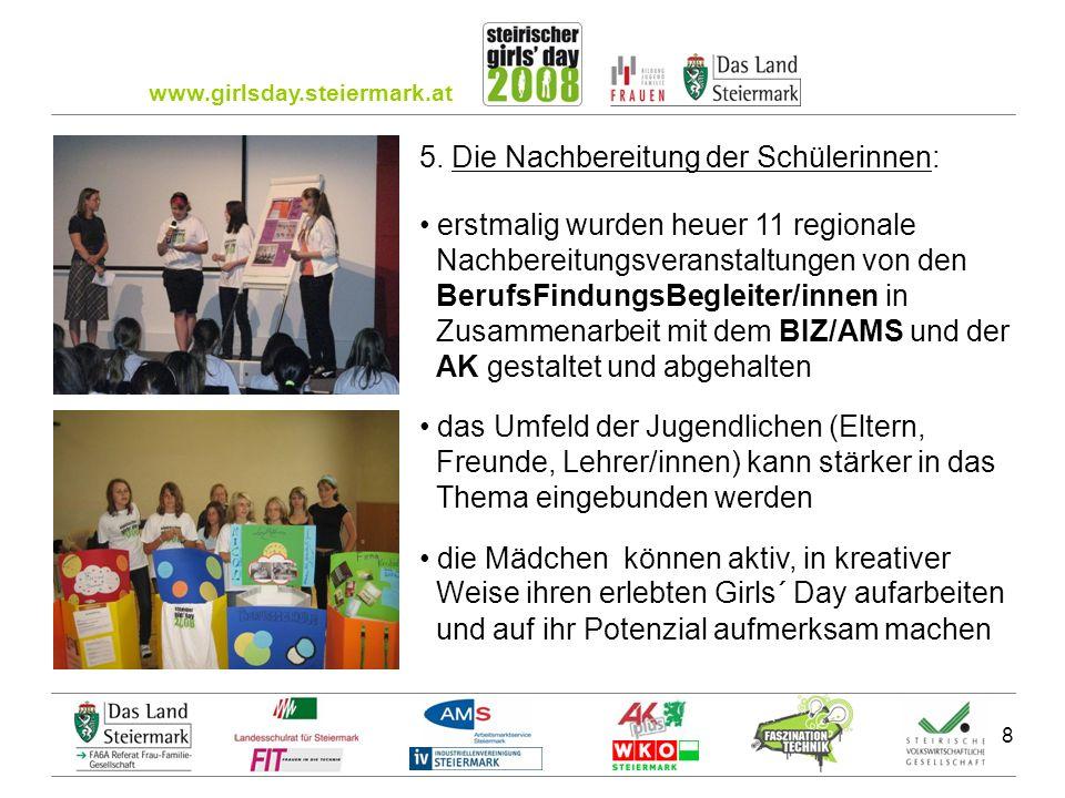 www.girlsday.steiermark.at 9 6.