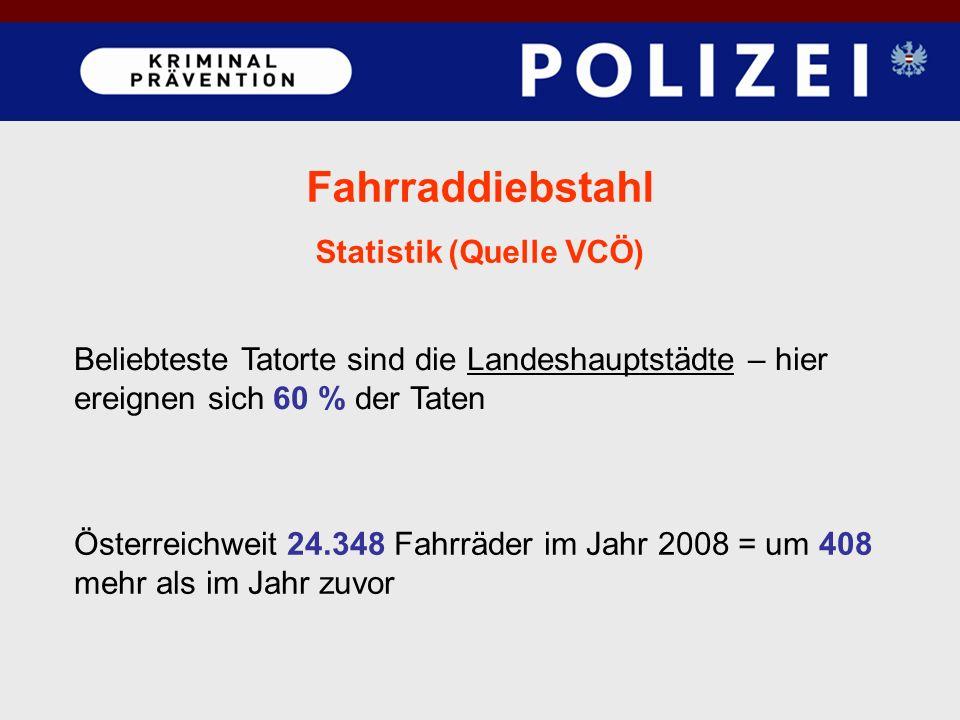 Fahrraddiebstahl Statistik (Quelle VCÖ) Österreichweit 24.348 Fahrräder im Jahr 2008 = um 408 mehr als im Jahr zuvor Beliebteste Tatorte sind die Landeshauptstädte – hier ereignen sich 60 % der Taten