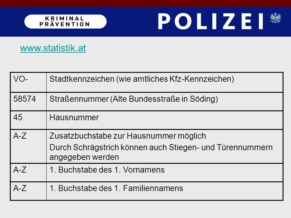www.statistik.at VO-Stadtkennzeichen (wie amtliches Kfz-Kennzeichen) 58574Straßennummer (Alte Bundesstraße in Söding) 45Hausnummer A-ZZusatzbuchstabe zur Hausnummer möglich Durch Schrägstrich können auch Stiegen- und Türennummern angegeben werden A-Z1.