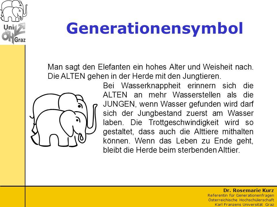 Dr. Rosemarie Kurz Referentin für Generationenfragen Österreichische Hochschülerschaft Karl Franzens Universität Graz Generationensymbol Bei Wasserkna