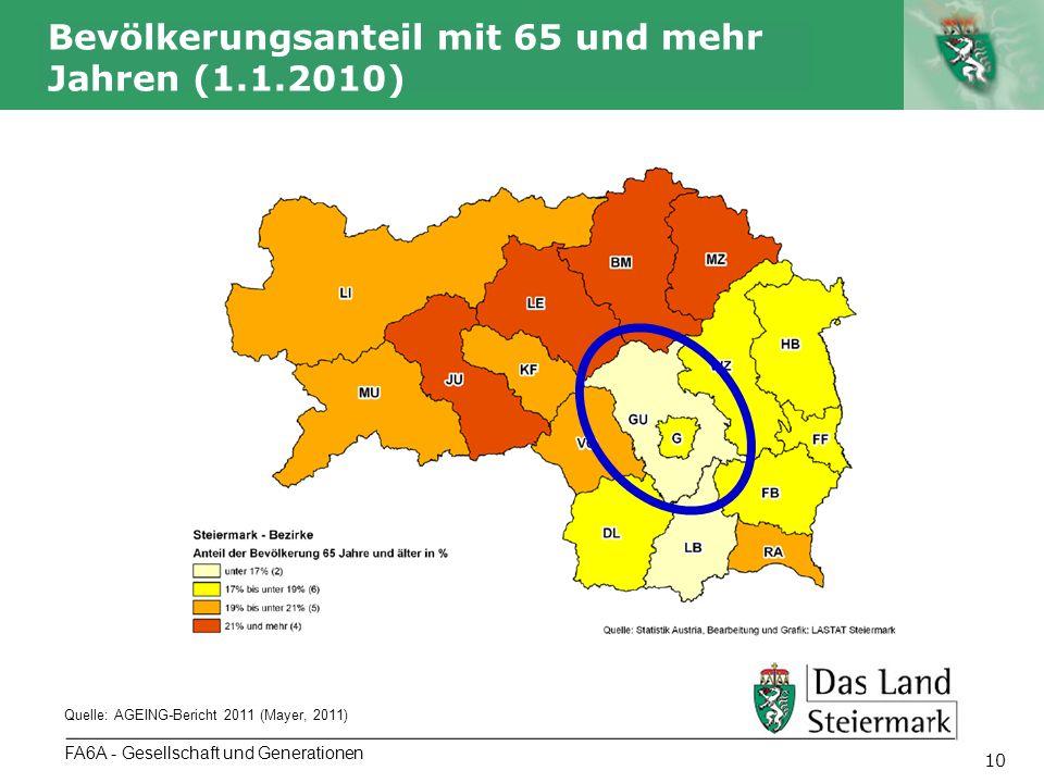 Autor 10 FA6A - Gesellschaft und Generationen Bevölkerungsanteil mit 65 und mehr Jahren (1.1.2010) Quelle: AGEING-Bericht 2011 (Mayer, 2011)