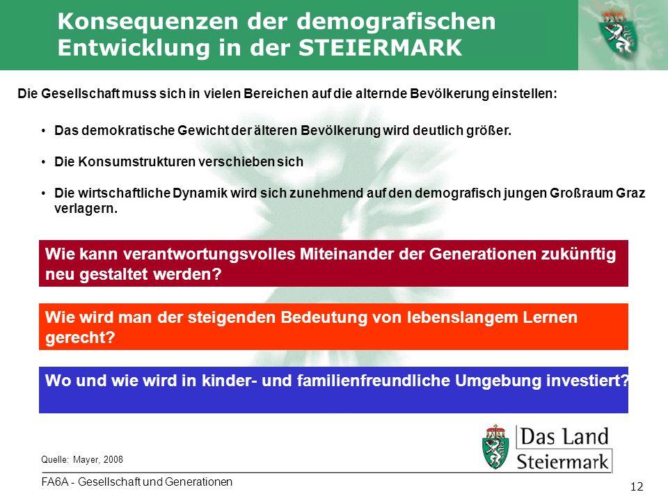 Autor 12 Konsequenzen der demografischen Entwicklung in der STEIERMARK FA6A - Gesellschaft und Generationen Quelle: Mayer, 2008 Wie kann verantwortung