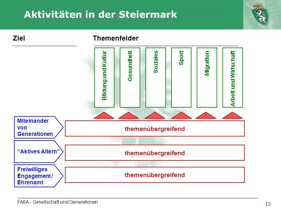 Autor 13 Aktivitäten in der Steiermark FA6A - Gesellschaft und Generationen Bildung und KulturGesundheitSozialesMigrationArbeit und WirtschaftSport Th