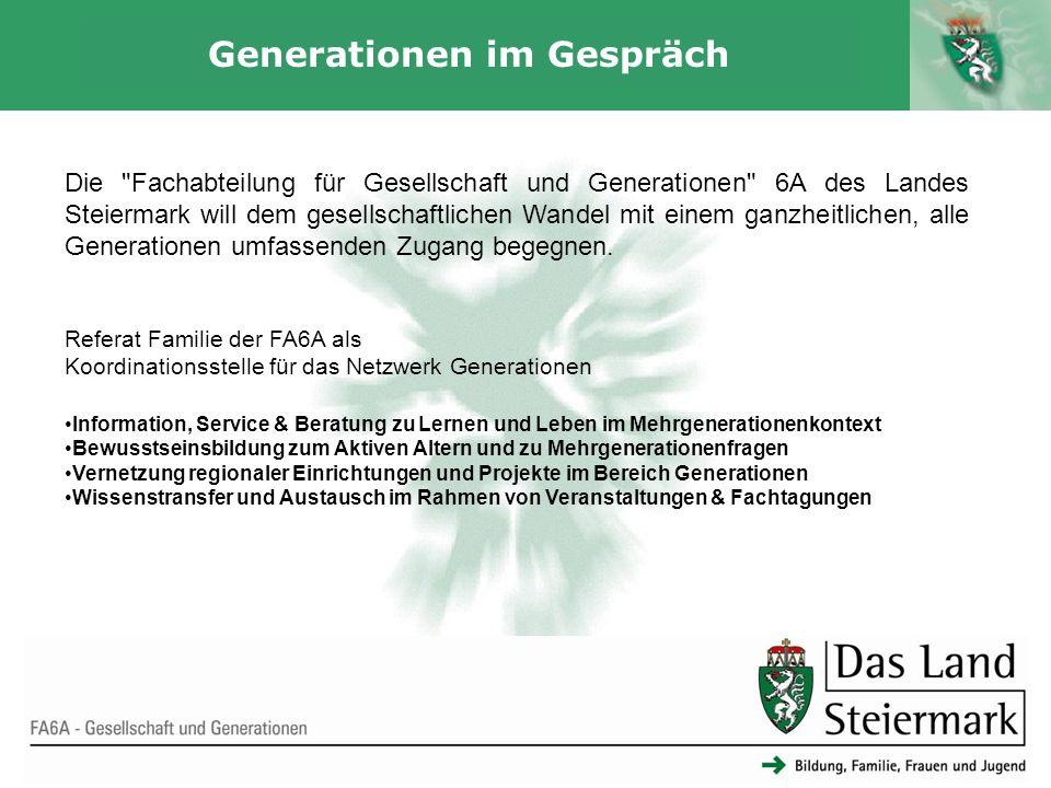 Autor 2 Generationen im Gespräch FA6A - Gesellschaft und Generationen Die