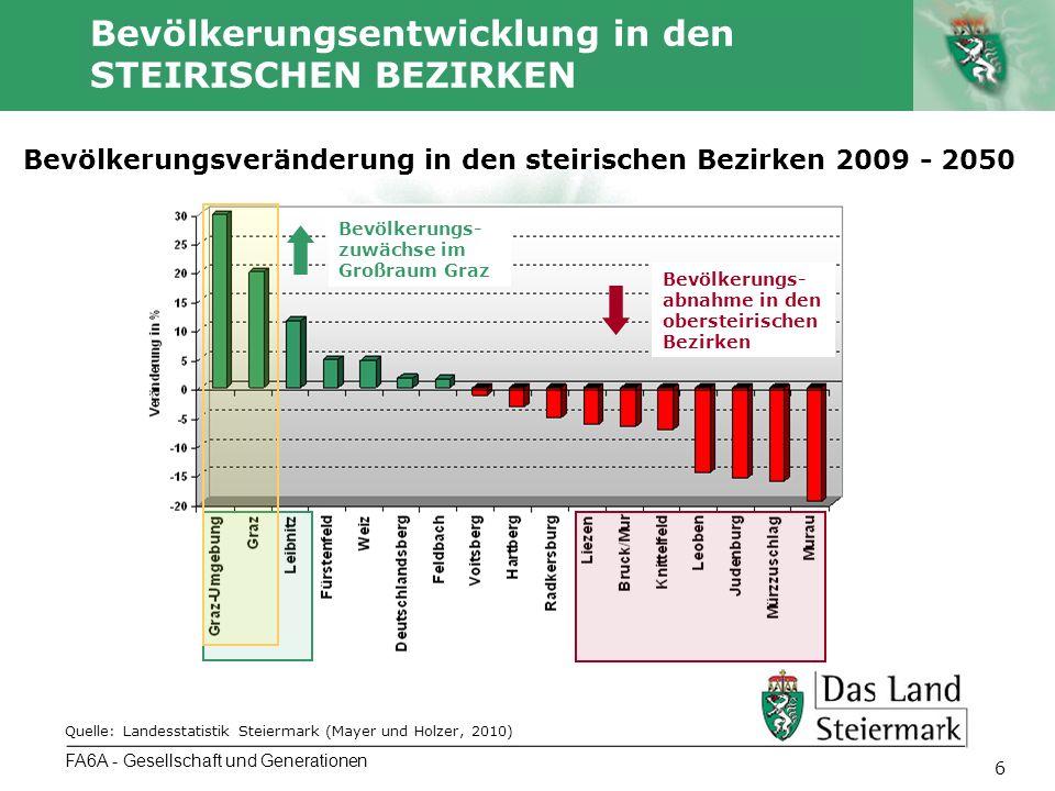 Autor 6 Bevölkerungsentwicklung in den STEIRISCHEN BEZIRKEN FA6A - Gesellschaft und Generationen Bevölkerungsveränderung in den steirischen Bezirken 2