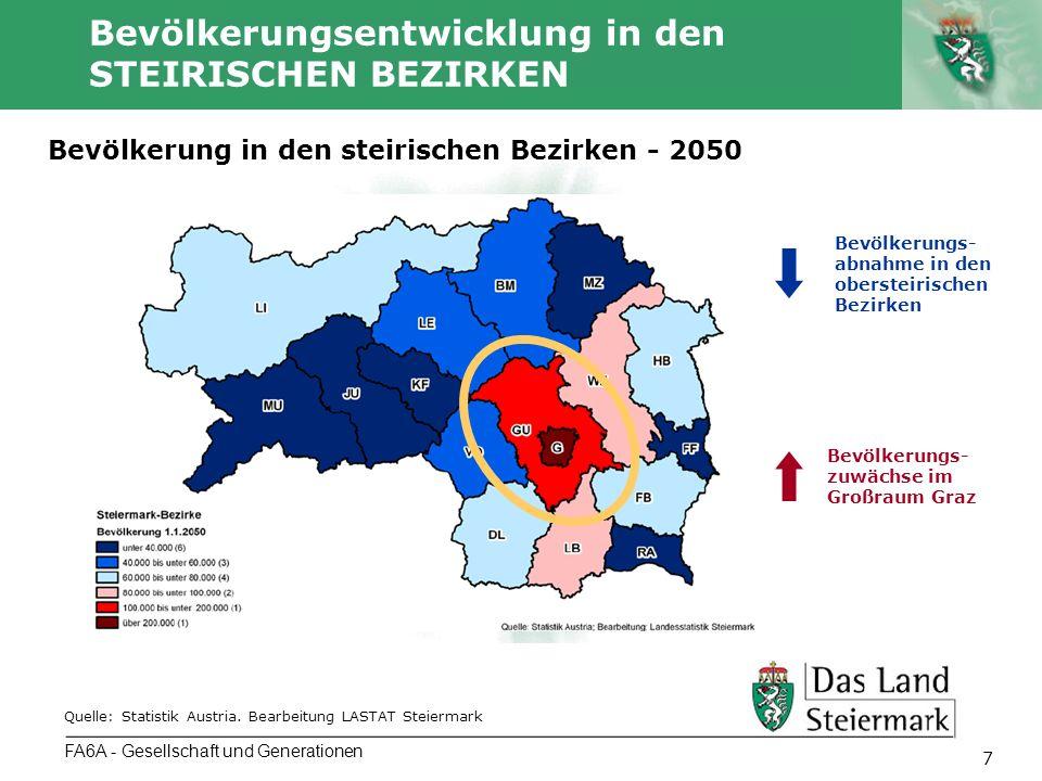 Autor 7 Bevölkerungsentwicklung in den STEIRISCHEN BEZIRKEN FA6A - Gesellschaft und Generationen Quelle: Statistik Austria. Bearbeitung LASTAT Steierm