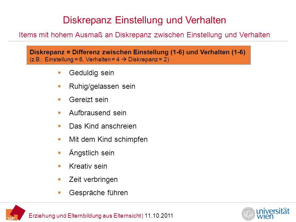 Erziehung und Elternbildung aus Elternsicht   11.10.2011 Diskrepanz Einstellung und Verhalten Items mit hohem Ausmaß an Diskrepanz zwischen Einstellun