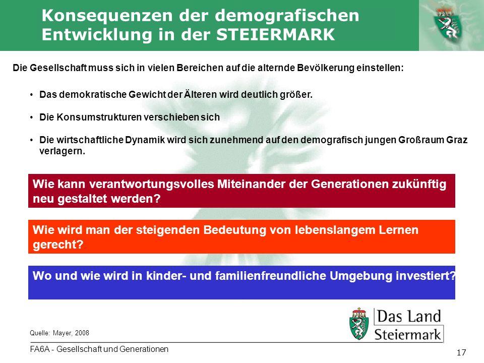 Autor 17 Konsequenzen der demografischen Entwicklung in der STEIERMARK FA6A - Gesellschaft und Generationen Quelle: Mayer, 2008 Wie kann verantwortungsvolles Miteinander der Generationen zukünftig neu gestaltet werden.