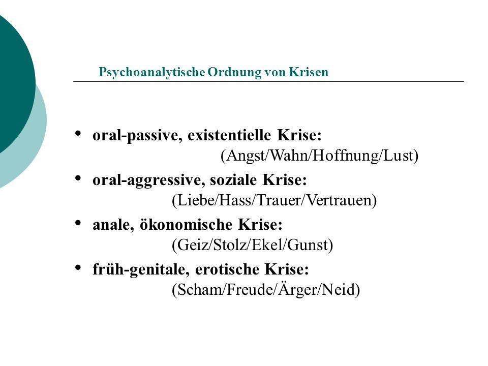 Psychoanalytische Ordnung von Krisen oral-passive, existentielle Krise: (Angst/Wahn/Hoffnung/Lust) oral-aggressive, soziale Krise: (Liebe/Hass/Trauer/