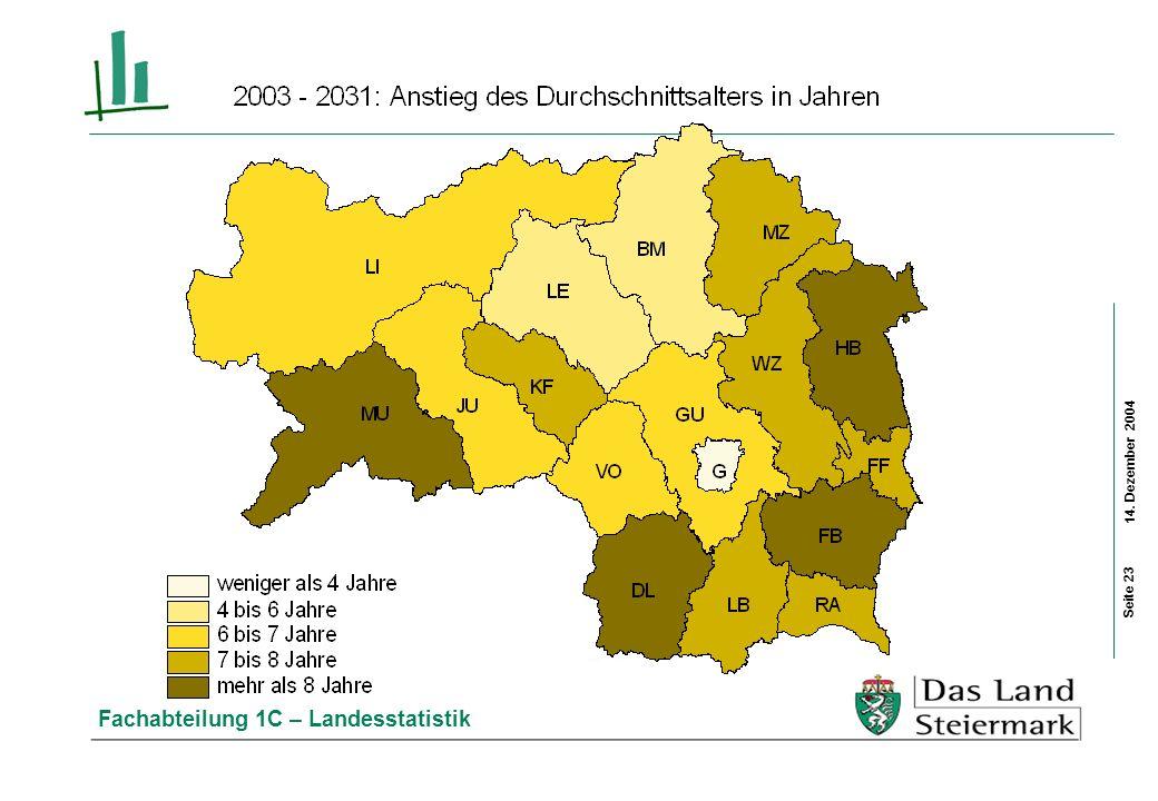 14. Dezember 2004 Fachabteilung 1C – Landesstatistik Seite 23