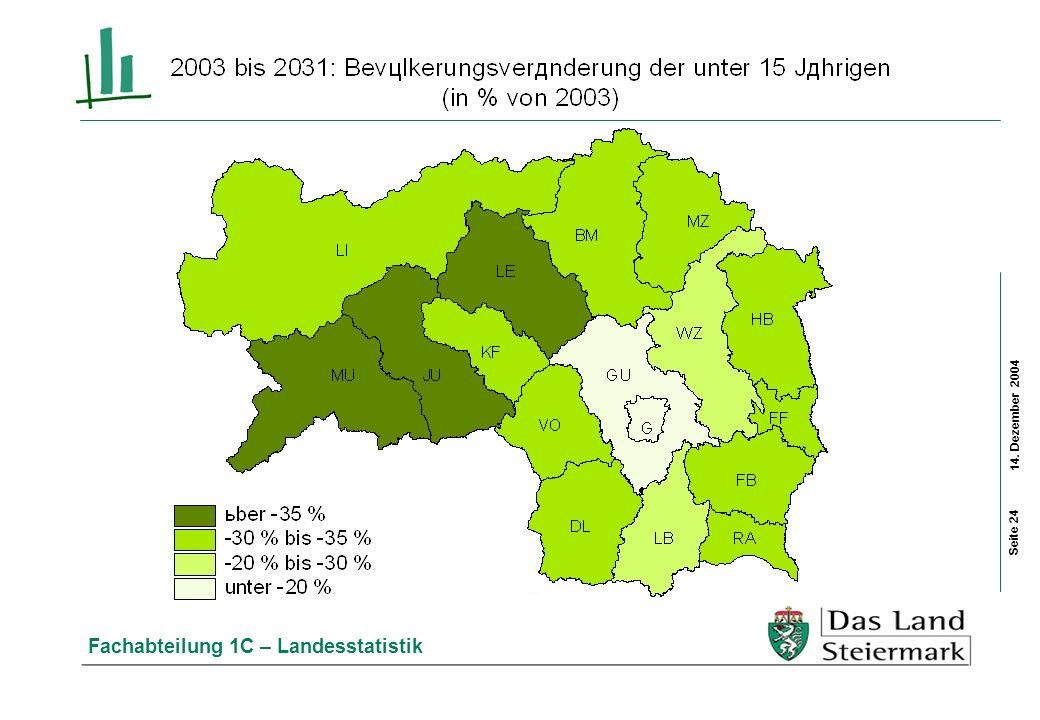 14. Dezember 2004 Fachabteilung 1C – Landesstatistik Seite 24