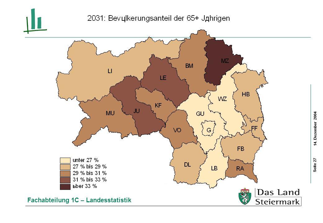 14. Dezember 2004 Fachabteilung 1C – Landesstatistik Seite 27