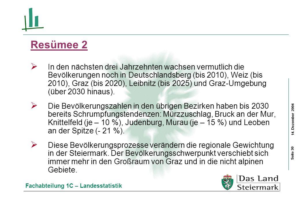 14. Dezember 2004 Fachabteilung 1C – Landesstatistik Resümee 2 In den nächsten drei Jahrzehnten wachsen vermutlich die Bevölkerungen noch in Deutschla