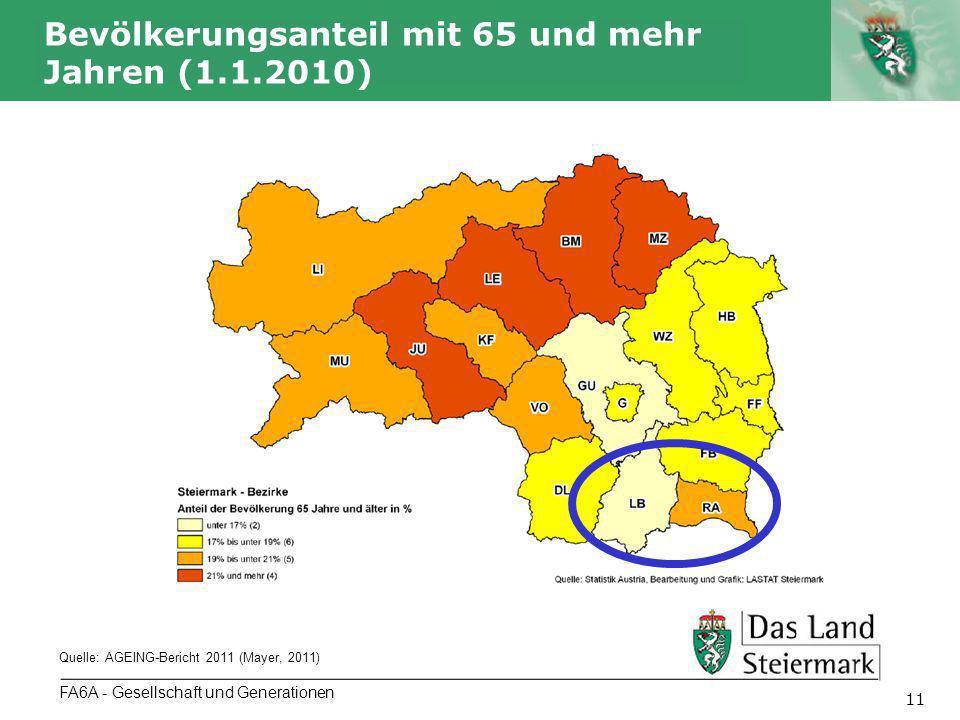 Autor 12 FA6A - Gesellschaft und Generationen Entwicklung im Bezirk Leibnitz Quelle: AGEING-Bericht 2011 (Mayer, 2011) 0-19: 21,0% 20-64: 62,3% 65: 16,6% 0-19: 17,7% 20-64: 57,4% 65: 24,9% 20102030 Durchschnittsalter: 41,3Durchschnittsalter: 46,1