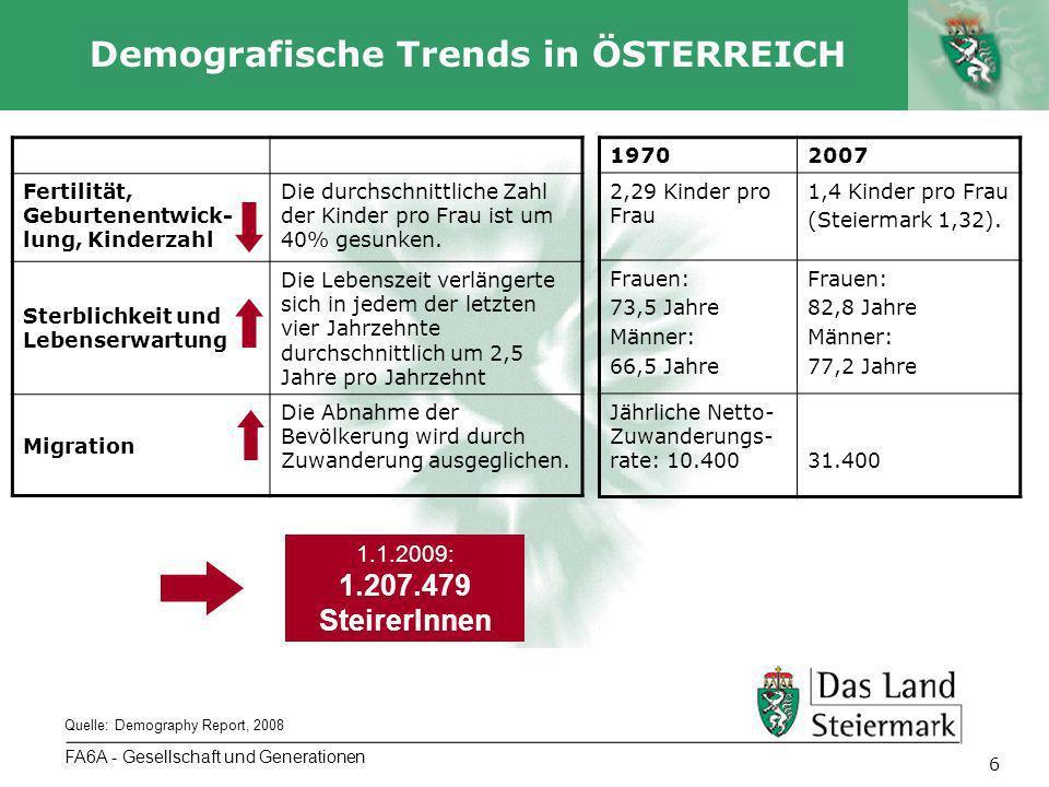 Autor 7 Bevölkerungsentwicklung in den STEIRISCHEN BEZIRKEN FA6A - Gesellschaft und Generationen Bevölkerungsveränderung in den steirischen Bezirken 2009 - 2050 Bevölkerungs- zuwächse im Großraum Graz Bevölkerungs- abnahme in den obersteirischen Bezirken Quelle: Landesstatistik Steiermark (Mayer und Holzer, 2010)