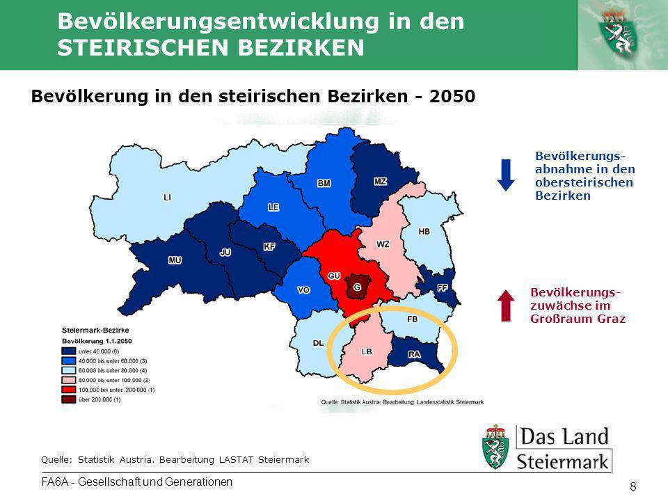 Autor 9 Altersstruktur in der STEIERMARK FA6A - Gesellschaft und Generationen Durchschnittsalter in den steirischen Bezirken - 2009 Quelle: Landesstatistik Steiermark (Mayer und Holzer, 2010) Bevölkerungs- zuwächse Bevölkerungs- abnahme