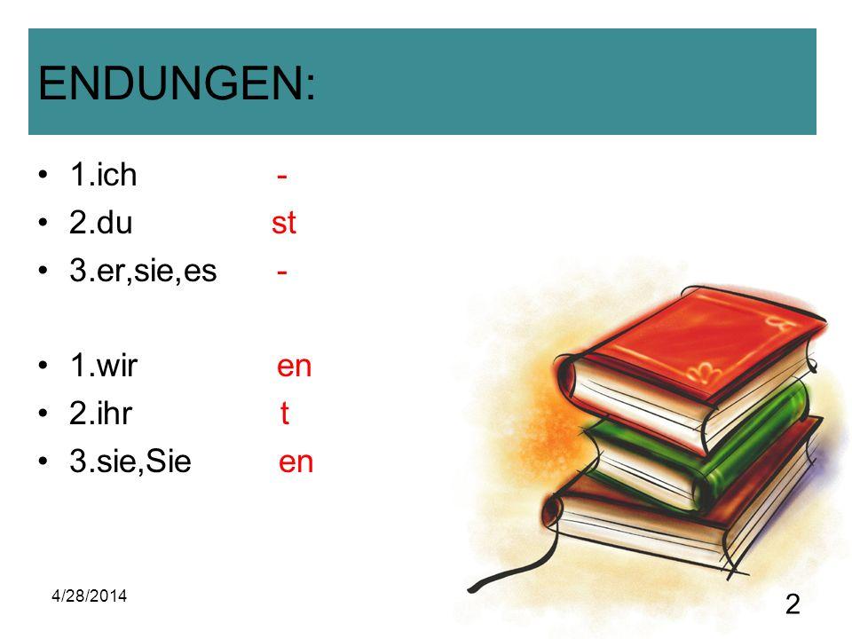 4/28/2014 3 glagolska osnova u jednini i množini se razlikuje PLURAL SINGULAR dürfen darf können kann mögen mag müssen muss sollen soll wollen will