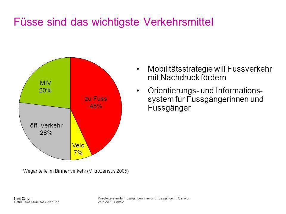 Wegleitsystem für Fussgängerinnen und Fussgänger in Oerlikon 28.6.2010, Seite 2 Stadt Zürich Tiefbauamt, Mobilität + Planung Füsse sind das wichtigste