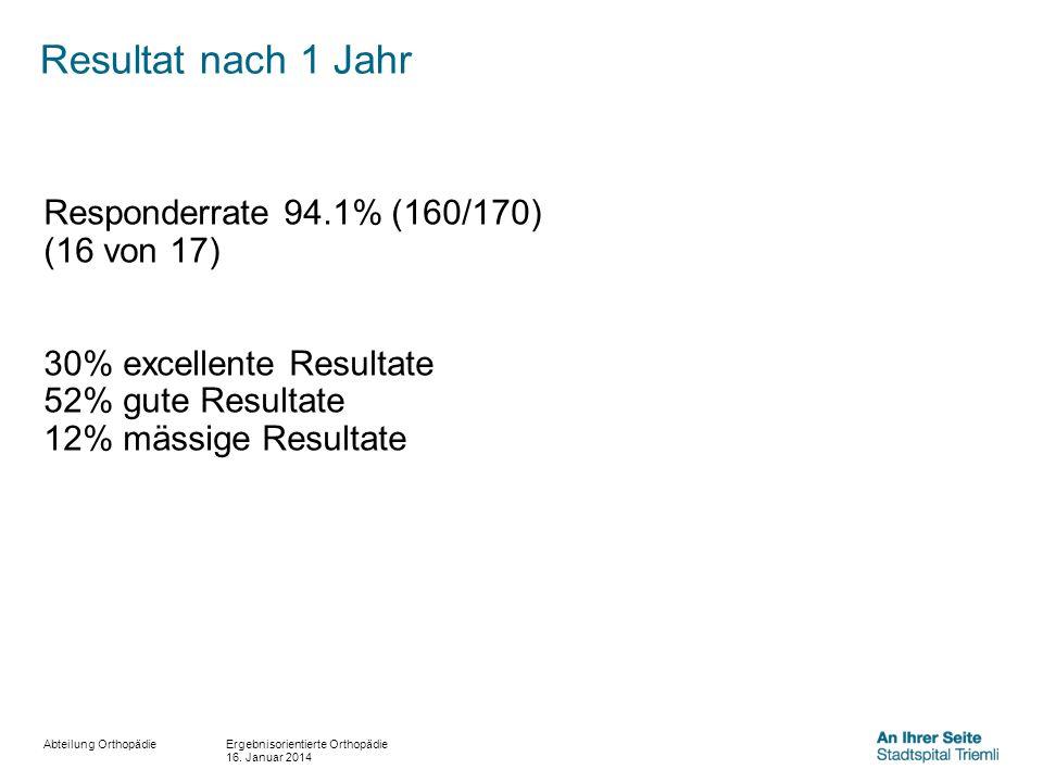 Abteilung Orthopädie Responderrate 94.1% (160/170) (16 von 17) 30% excellente Resultate 52% gute Resultate 12% mässige Resultate Resultat nach 1 Jahr