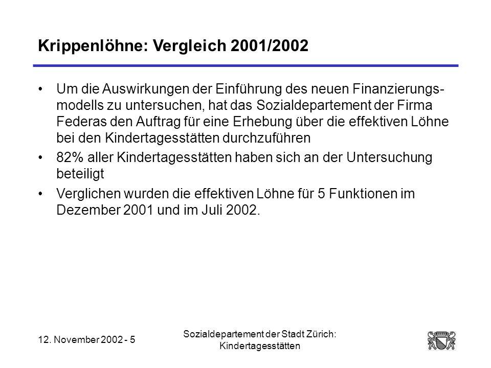 12. November 2002 - 5 Sozialdepartement der Stadt Zürich: Kindertagesstätten Krippenlöhne: Vergleich 2001/2002 Um die Auswirkungen der Einführung des