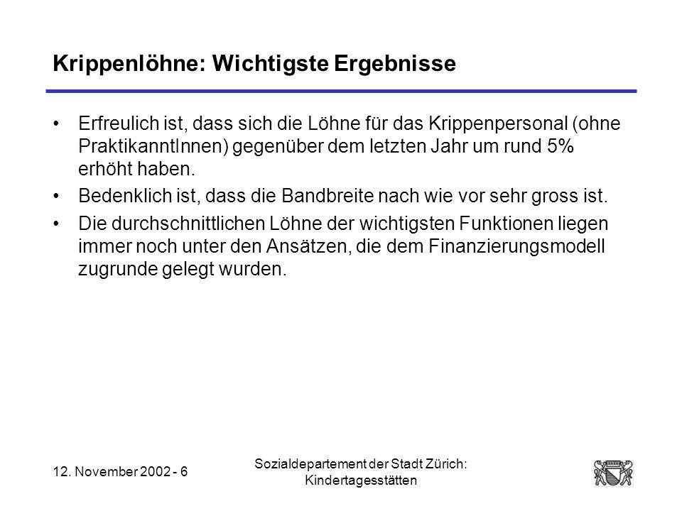 12. November 2002 - 6 Sozialdepartement der Stadt Zürich: Kindertagesstätten Krippenlöhne: Wichtigste Ergebnisse Erfreulich ist, dass sich die Löhne f