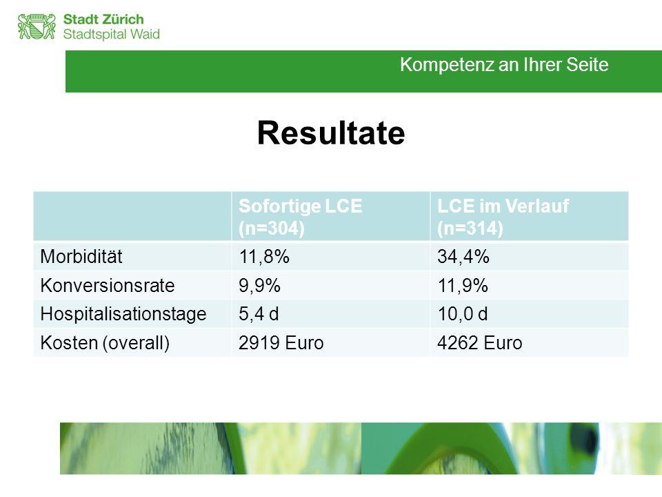 Kompetenz an Ihrer Seite Resultate Sofortige LCE (n=304) LCE im Verlauf (n=314) Morbidität11,8%34,4% Konversionsrate9,9%11,9% Hospitalisationstage5,4