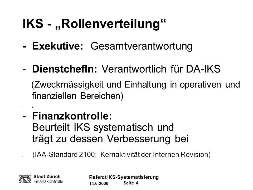 Seite 15 Referat IKS-Systematisierung 14.6.2006 IKS-Zielsetzungen - Prozesse: Effektiv und effizient - Informationen: Zuverlässig und Vollständig (Ordnungsmässigkeit ) - Vermögensschutz: Finanzen, HR, Know-how -Compliance: Einhaltung von Rahmen- bedingungen, Verträgen etc.