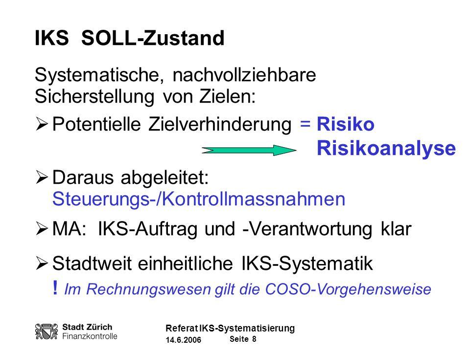 Seite 19 Referat IKS-Systematisierung 14.6.2006 IKS-Faktoren/Komponenten Internes Umfeld Risikoanalyse Kontrollmassnahmen Information & Kommunikation Informationsbedarf definieren, Inform.systeme bereitstellen: Wer braucht was.
