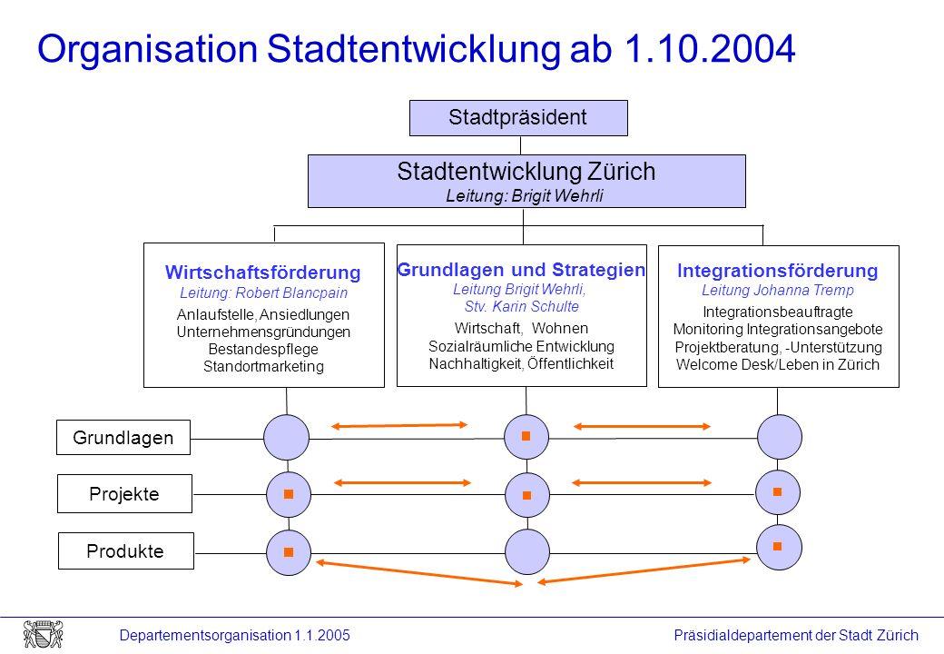 Präsidialdepartement der Stadt Zürich Departementsorganisation 1.1.2005 Organisation Stadtentwicklung ab 1.10.2004 Produkte Projekte Integrationsförde
