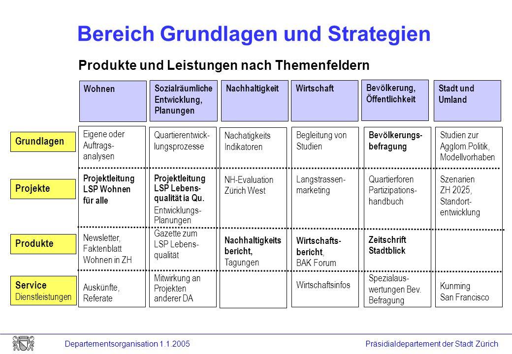 Präsidialdepartement der Stadt Zürich Departementsorganisation 1.1.2005 Bereich Grundlagen und Strategien Grundlagen Projekte Produkte Produkte und Le