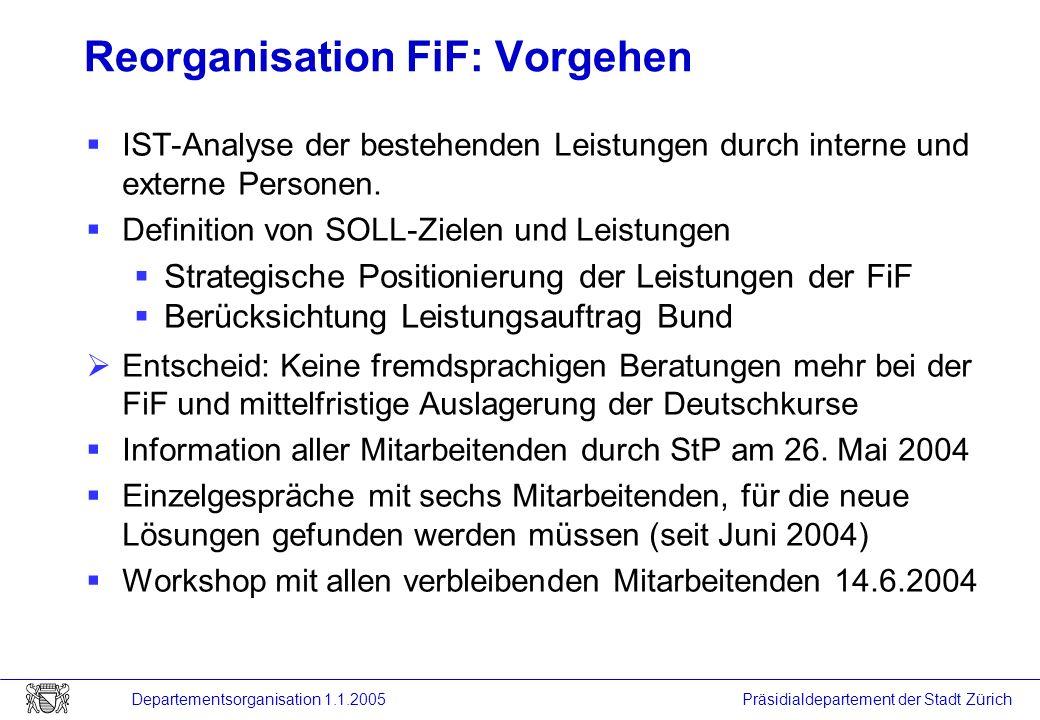 Präsidialdepartement der Stadt Zürich Departementsorganisation 1.1.2005 Reorganisation FiF: Vorgehen IST-Analyse der bestehenden Leistungen durch inte