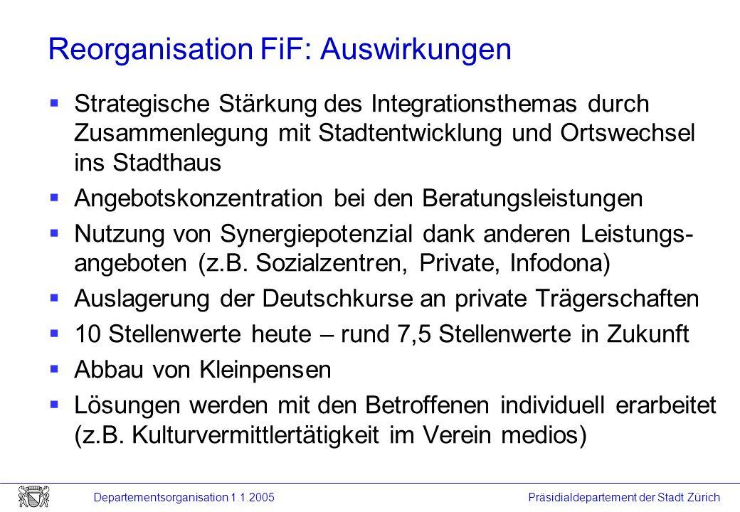 Präsidialdepartement der Stadt Zürich Departementsorganisation 1.1.2005 Reorganisation FiF: Auswirkungen Strategische Stärkung des Integrationsthemas
