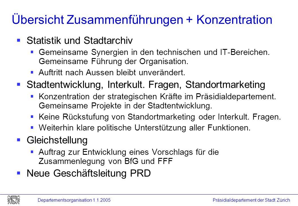 Präsidialdepartement der Stadt Zürich Departementsorganisation 1.1.2005 Übersicht Zusammenführungen + Konzentration Statistik und Stadtarchiv Gemeinsa