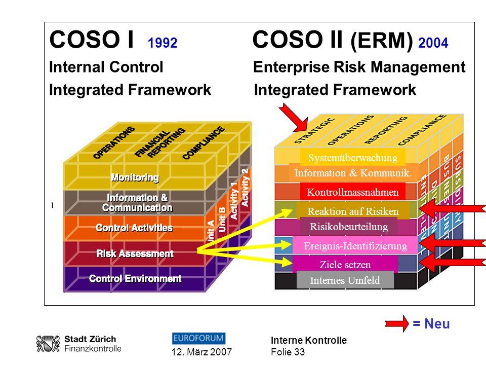 Interne Kontrolle 12. März 2007 Folie 33 COSO I 1992 COSO II (ERM) 2004 Internal Control Enterprise Risk Management Integrated Framework Ziele setzen