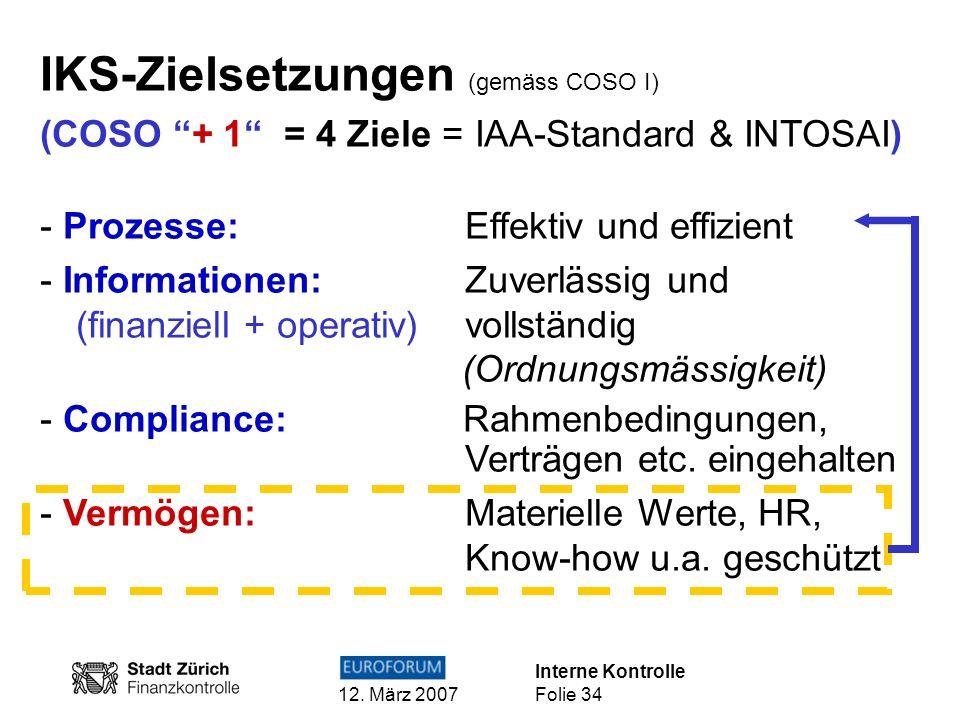 Interne Kontrolle 12. März 2007 Folie 34 IKS-Zielsetzungen (gemäss COSO I) (COSO + 1 = 4 Ziele = IAA-Standard & INTOSAI) - Prozesse: Effektiv und effi