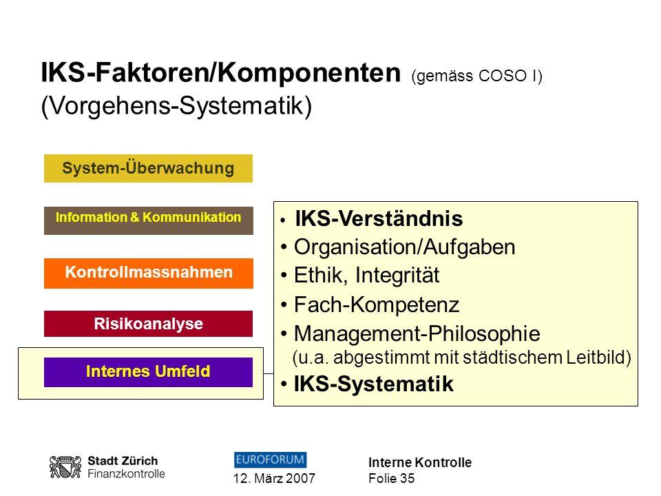 Interne Kontrolle 12. März 2007 Folie 35 IKS-Faktoren/Komponenten (gemäss COSO I) (Vorgehens-Systematik) IKS-Verständnis Organisation/Aufgaben Ethik,