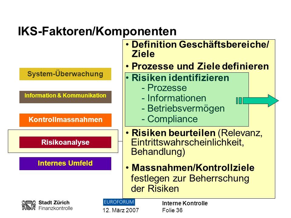 Interne Kontrolle 12. März 2007 Folie 36 IKS-Faktoren/Komponenten Internes Umfeld Risikoanalyse Kontrollmassnahmen Information & Kommunikation System-