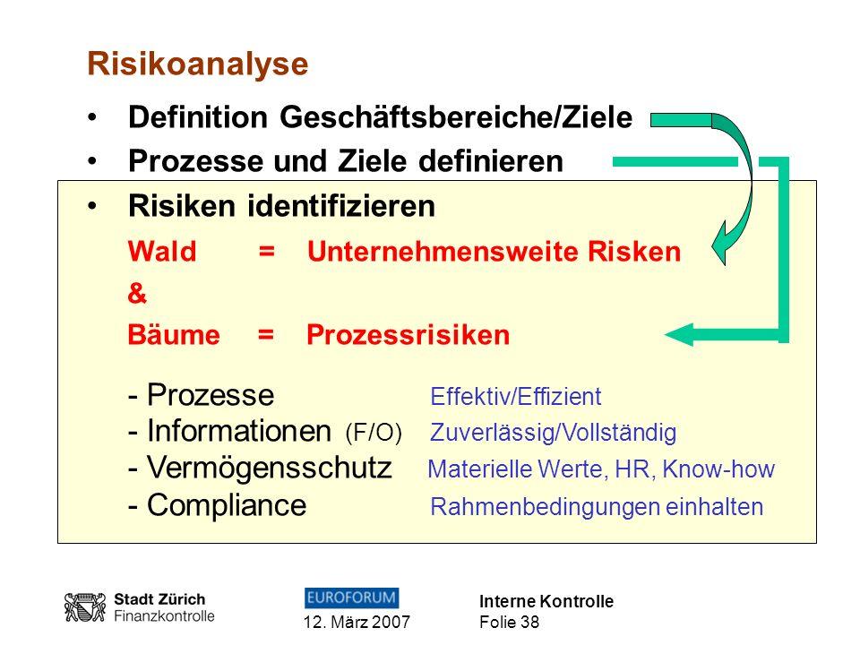Interne Kontrolle 12. März 2007 Folie 38 Risikoanalyse Definition Geschäftsbereiche/Ziele Prozesse und Ziele definieren Risiken identifizieren Wald =