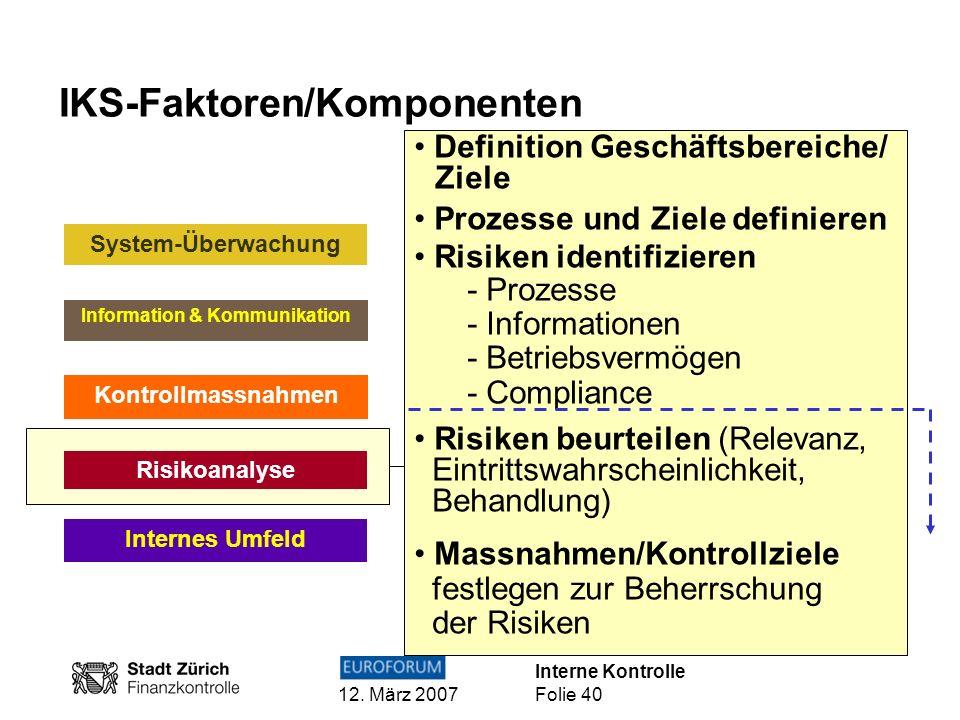 Interne Kontrolle 12. März 2007 Folie 40 IKS-Faktoren/Komponenten Internes Umfeld Risikoanalyse Kontrollmassnahmen Information & Kommunikation System-
