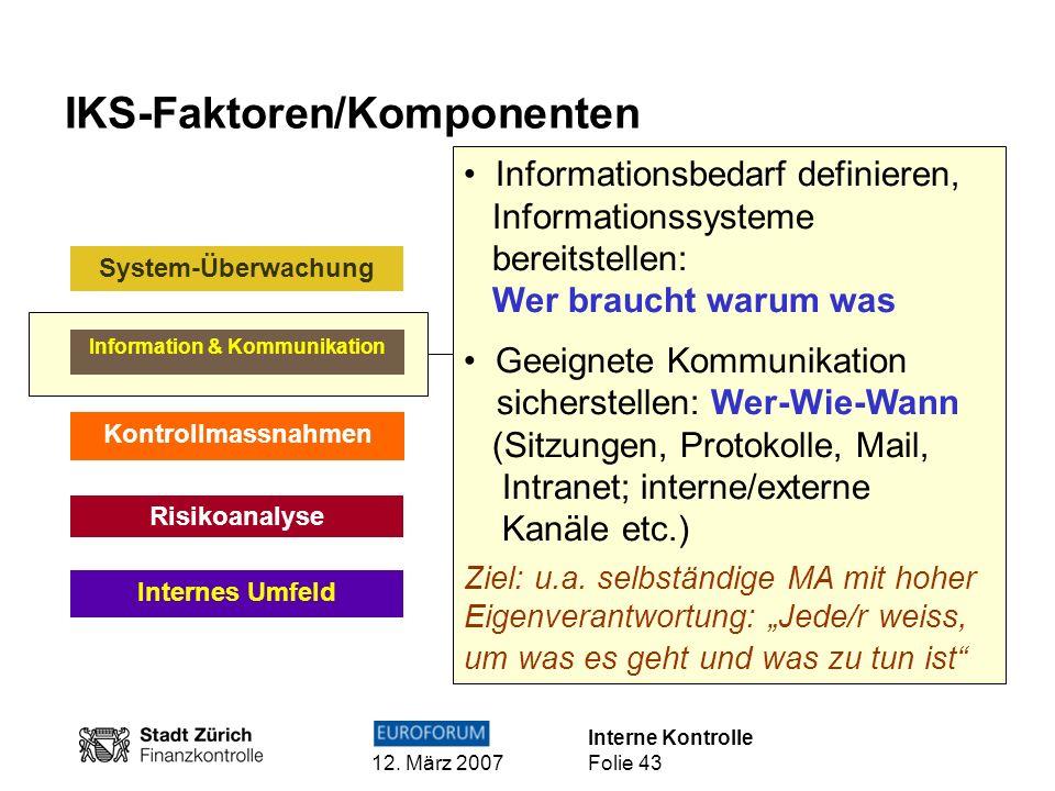 Interne Kontrolle 12. März 2007 Folie 43 IKS-Faktoren/Komponenten Internes Umfeld Risikoanalyse Kontrollmassnahmen Information & Kommunikation Informa