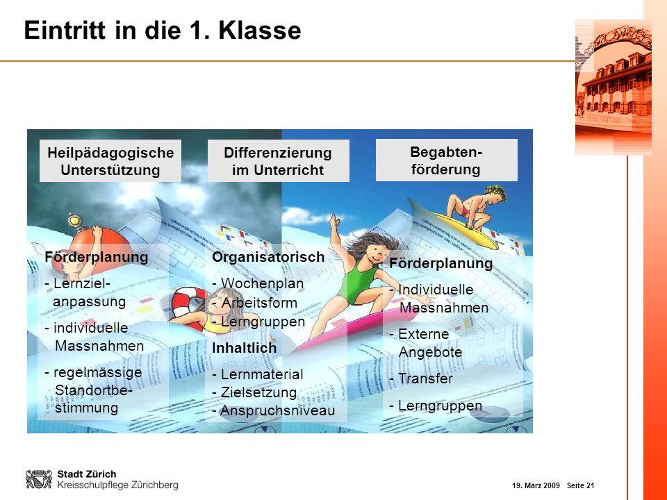 19. März 2009 Seite 21 Eintritt in die 1. Klasse Heilpädagogische Unterstützung Förderplanung - Lernziel- anpassung - individuelle Massnahmen - regelm