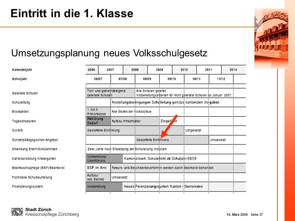 19. März 2009 Seite 37 Eintritt in die 1. Klasse Umsetzungsplanung neues Volksschulgesetz