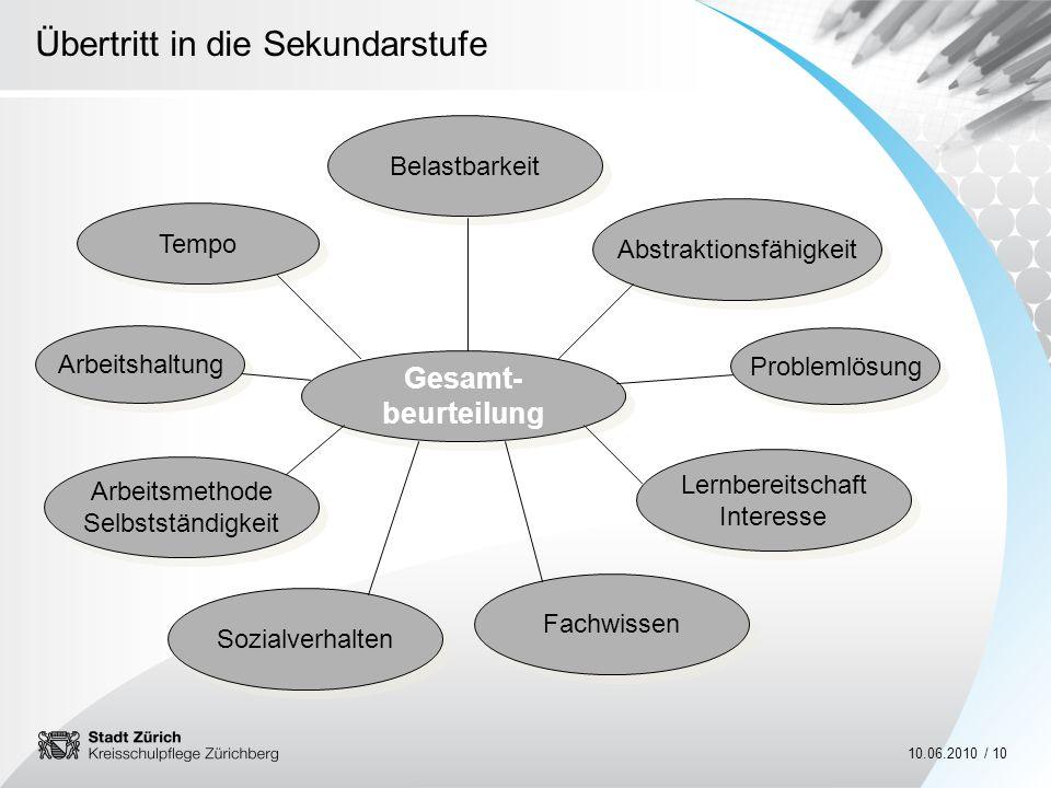 Übertritt in die Sekundarstufe 10.06.2010 / 10 Gesamt- beurteilung Gesamt- beurteilung Arbeitsmethode Selbstständigkeit Belastbarkeit Abstraktionsfähi